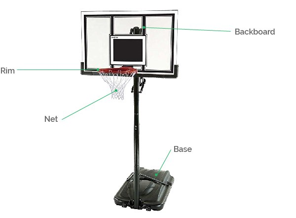 portable basketball hoop parts