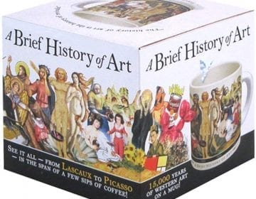 Art History Coffee Mug