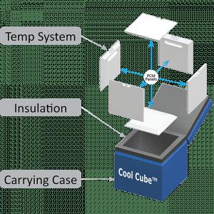 image-3-text-scheme